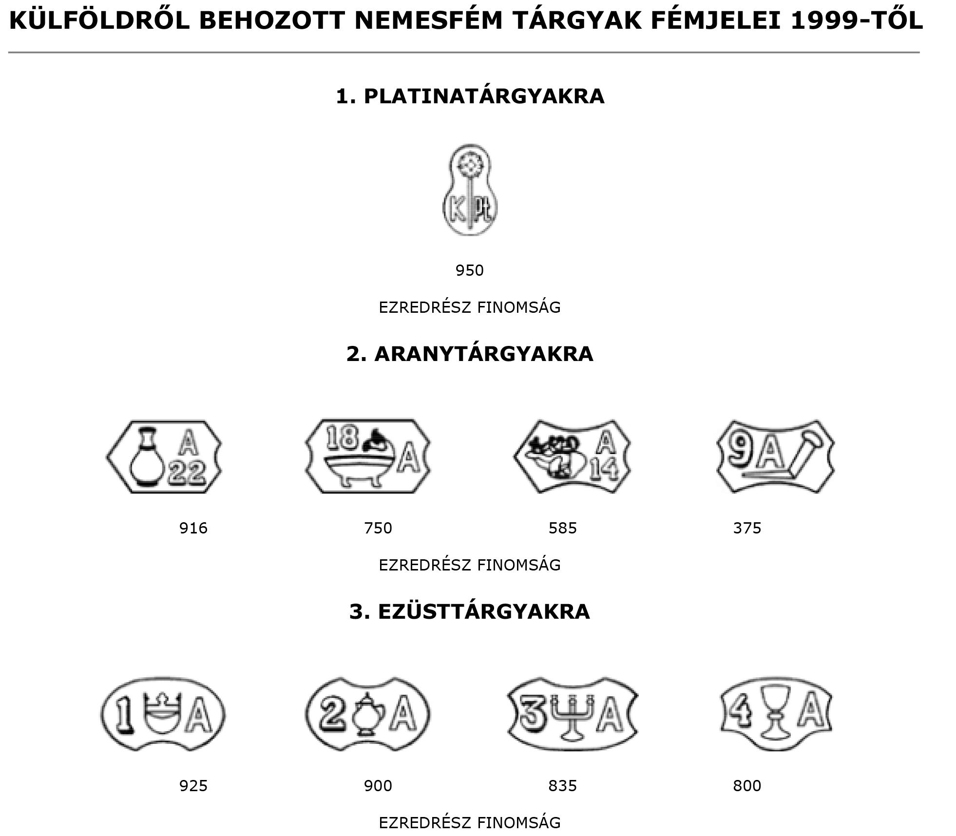 1999 Külföld Fémjelek